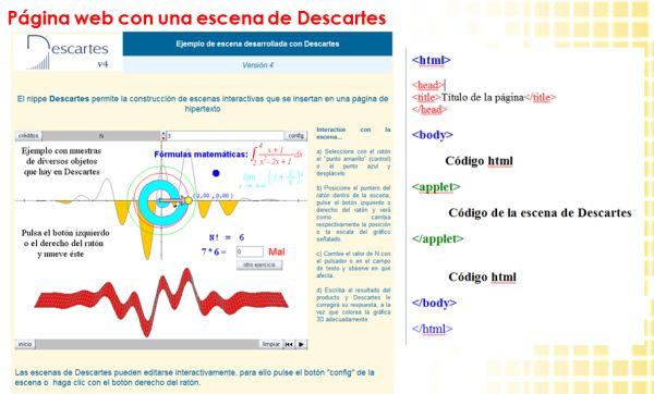 escena Descartes en una página html