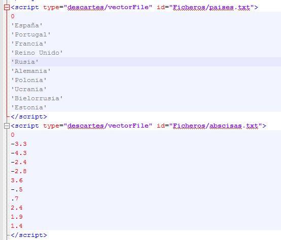 script para ficheros en ejecución local type descartes/vectorFile