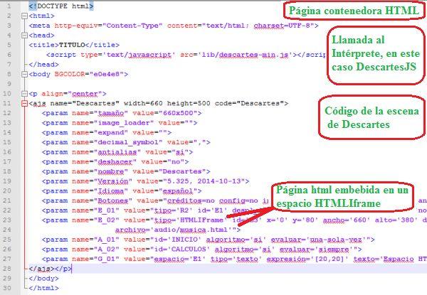 escenas y páginas html