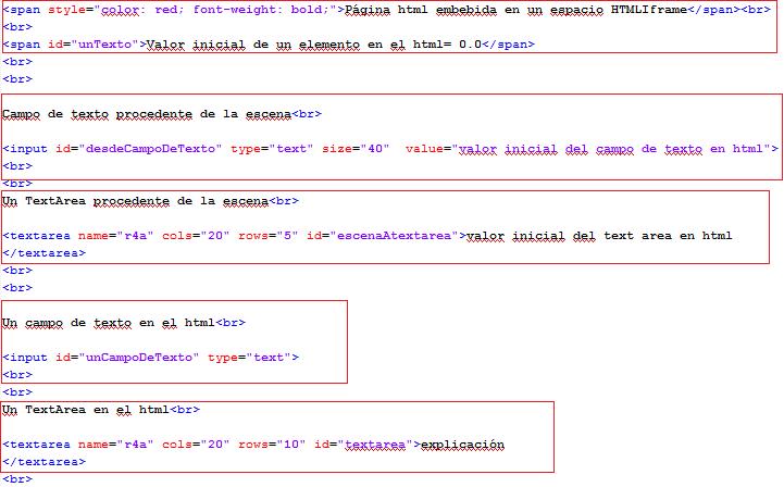 Id en los elementos incluidos en el código HTML